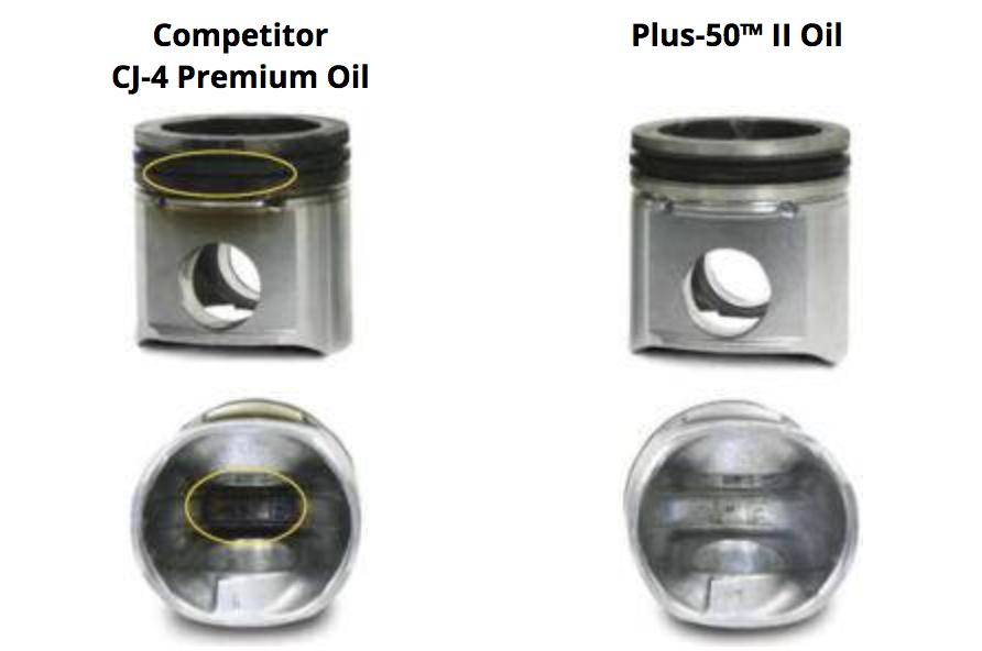 Oil Comparison