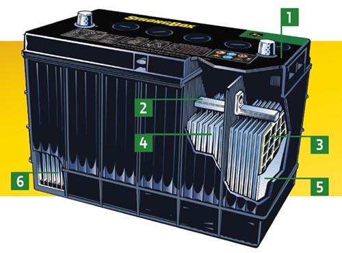 stronbox-batteries-pic